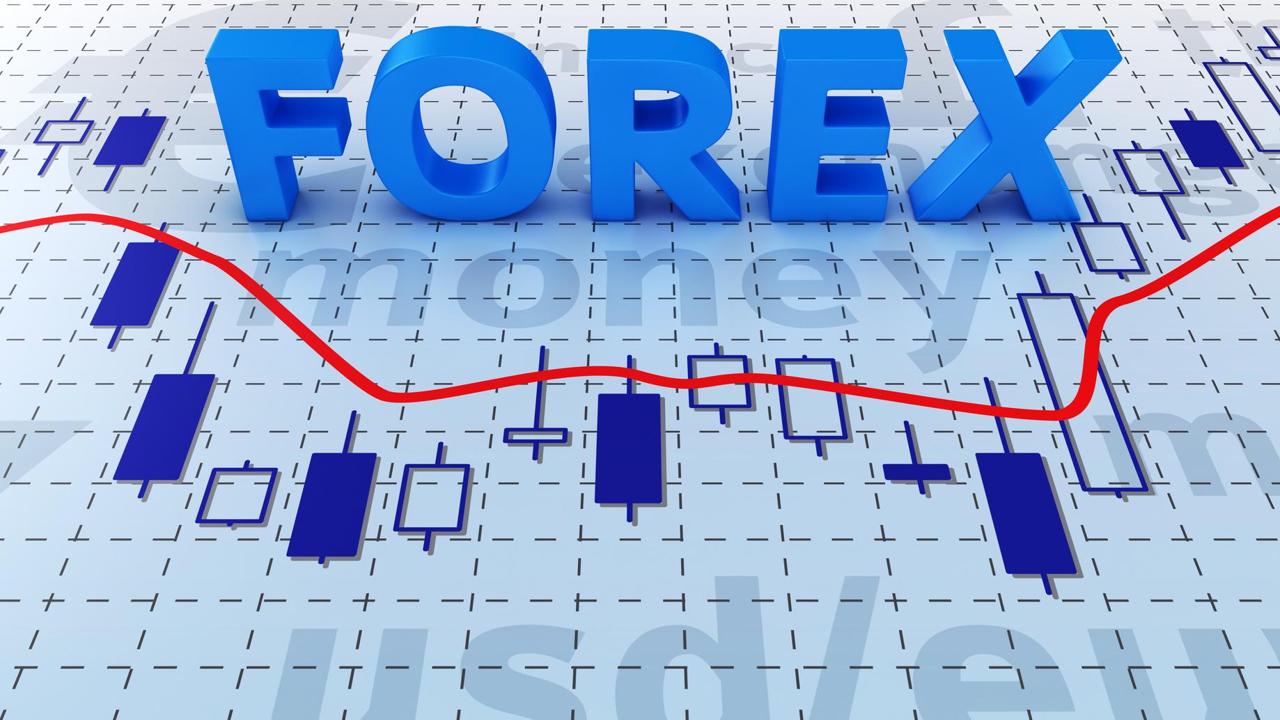 Analiza tehnică în tranzacționarea Forex: tot ce trebuie să știți.